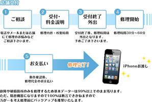 iPhone Repair 岐阜店